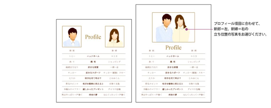 プロフィール項目に合わせて、新郎=右、新婦=左の立ち位置の写真をお選びください